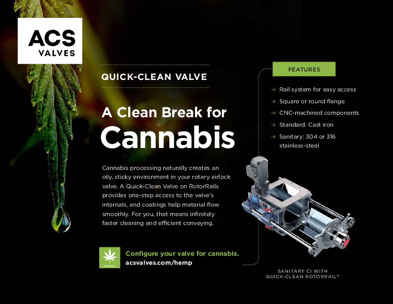 PDF Thumbnail of ACS Cannabis Digital Download