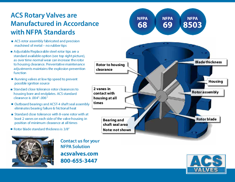 Design and Construction Features that Support Rotary Valve Compliance